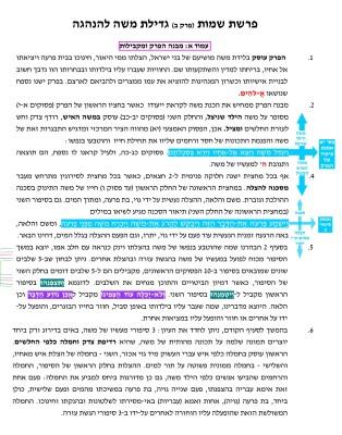 עמוד 71 לדוגמה מהספר