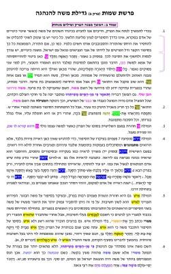 עמוד 73 לדוגמה מהספר