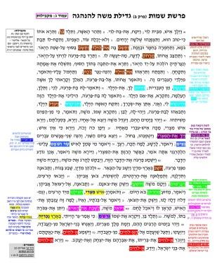 עמוד 76 לדוגמה מהספר